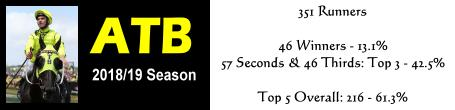 ATB Season Stats.PNG