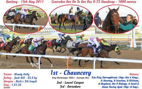 CHAUNCERY RUNS TRACK RECORD in R72 1900m GEELONG