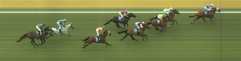 Waldo Leads All The Way For Stylish Win At Kyneton