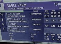 BACK THE ROCK WINS AT EAGLE FARM PAYING $51