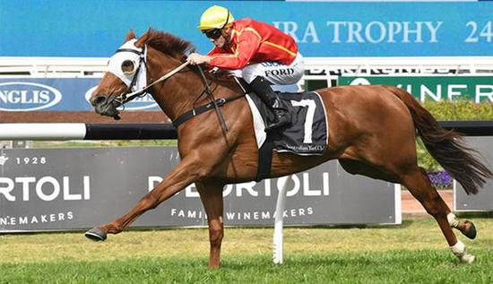 Miss Admiration switch pays off in Sydney